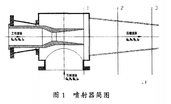 安徽蒸汽喷射器能量转换装置